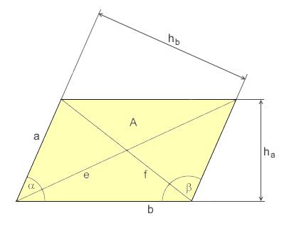 parallelogramm berechnen mit dem redcrab calculator. Black Bedroom Furniture Sets. Home Design Ideas