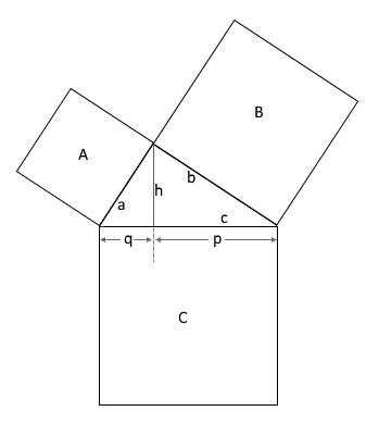 rechtwinkliges dreieck berechnen mit dem redcrab calculator. Black Bedroom Furniture Sets. Home Design Ideas