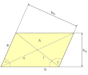 rhomboid parallelogramm berechnen redcrab tutorium. Black Bedroom Furniture Sets. Home Design Ideas
